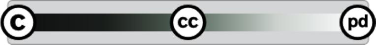 C-CC-PD